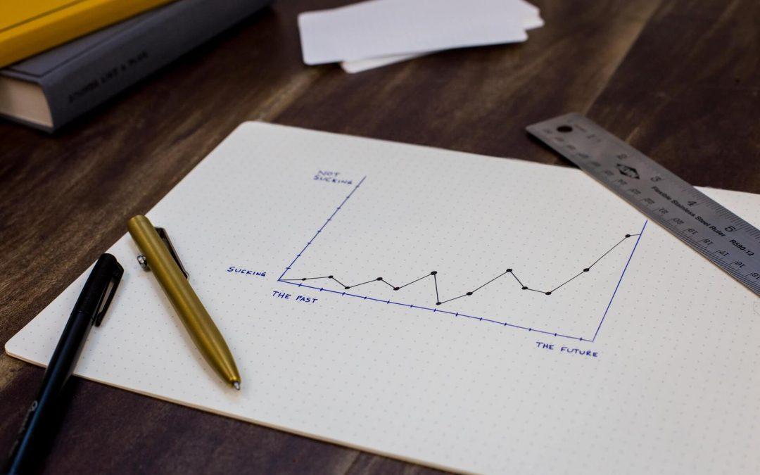 Keresési trendek alakulása a koronavírus előtt és alatt
